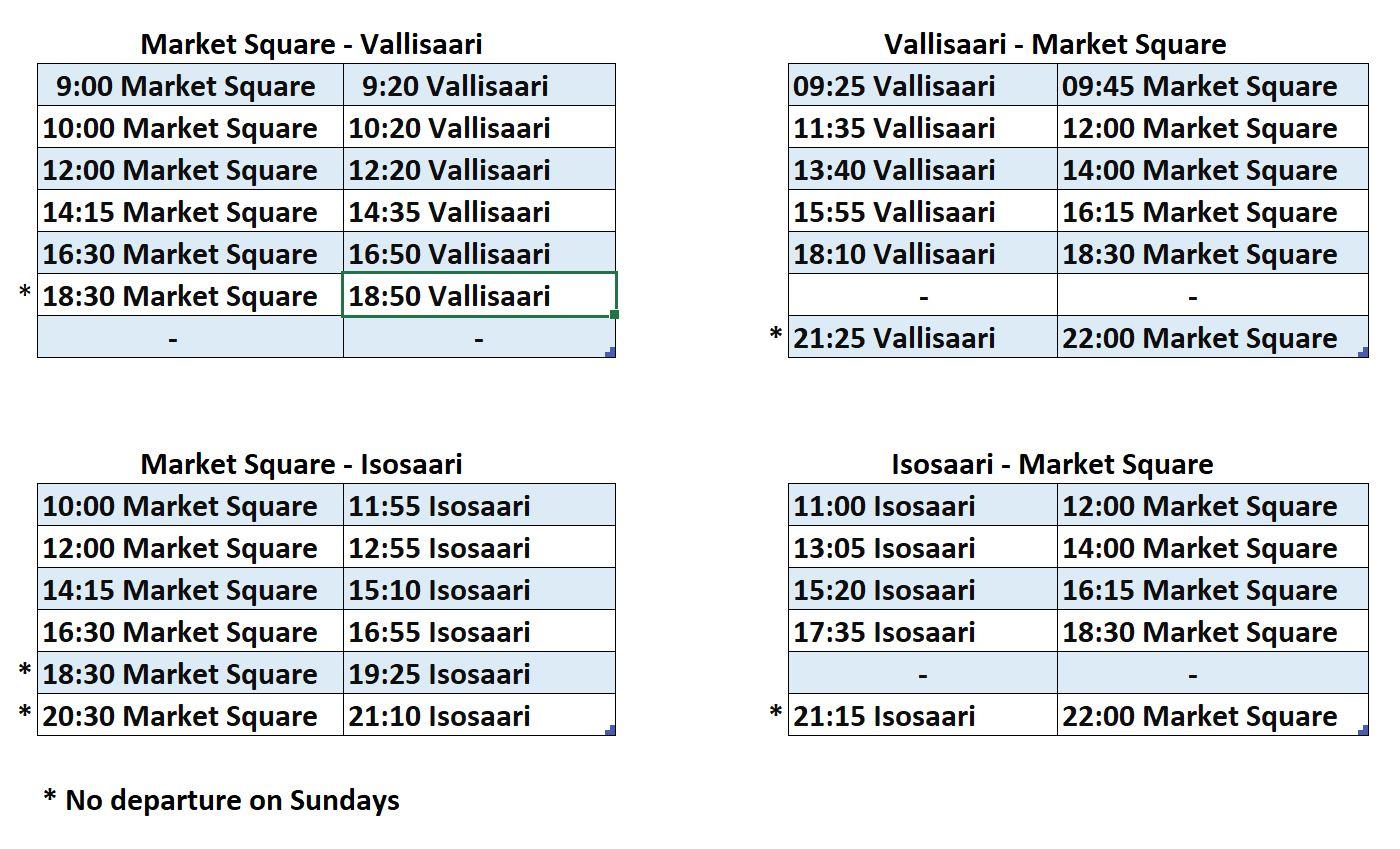 Isosaari-Vallisaari timetable 2019
